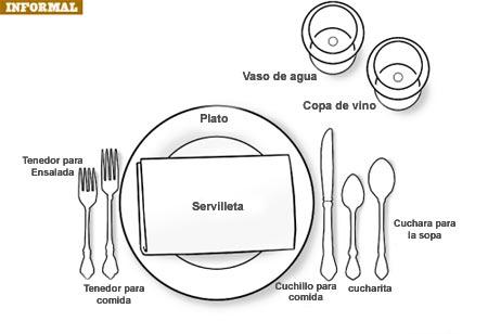 Arreglo de mesa mujer chic for Como colocar los cubiertos en la mesa