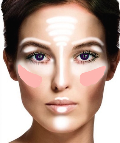 tutorial para aplicar el iluminador de maquillaje